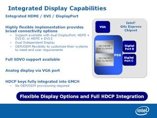 G4x Integrated Dispay Capabilities