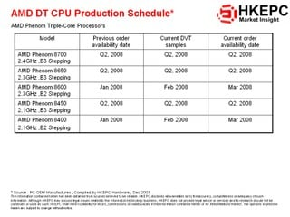 AMD Phenom B3 Stepping Production Update