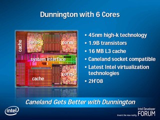 Dunnington with 6 Cores