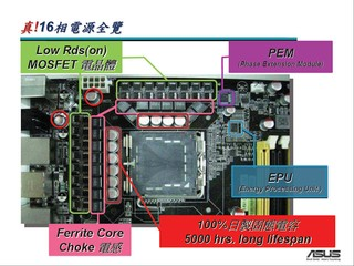 ASUS 16 Phases