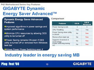 GIGABYTE Dynamic Energy Saver Advanced
