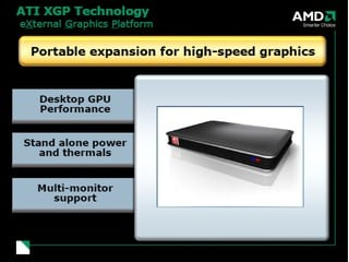 ATI XGP TEchnology