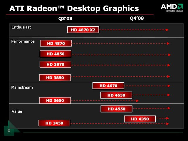 Radeon Desktop Graphics