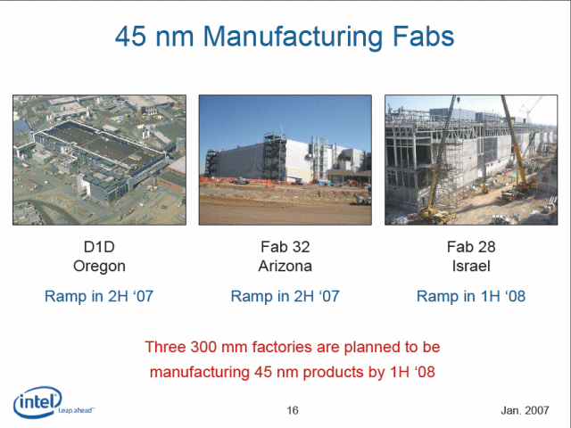 Intel 45nm Manufacturing Fabs