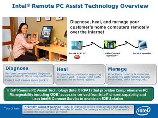 為客戶維修PC不用上門!? Intel Remote PC Assist Technology