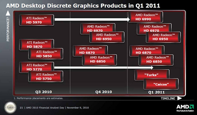 AMD VGA Roadmap