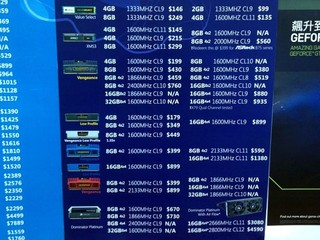 DDR3 Price
