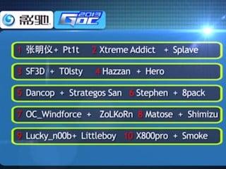 GOC 2013超頻賽分組名單落實 全球20位高手參戰 Mad222任大會評判