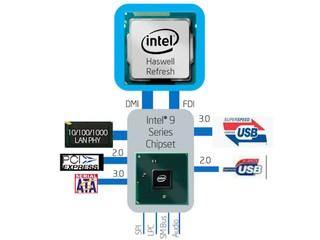 加入PCI-E M.2介面傳輸速度更快 Intel 下代晶片組明年Q2登場