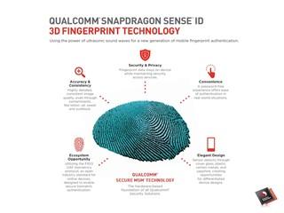 超音波指紋掃瞄技術 打破局限 Qualcomm Sense ID 指紋辨識技術