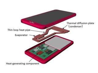 毛細孔散熱處理器 散熱效能5 倍提升 Fujitsu 智能手機專用散熱技術