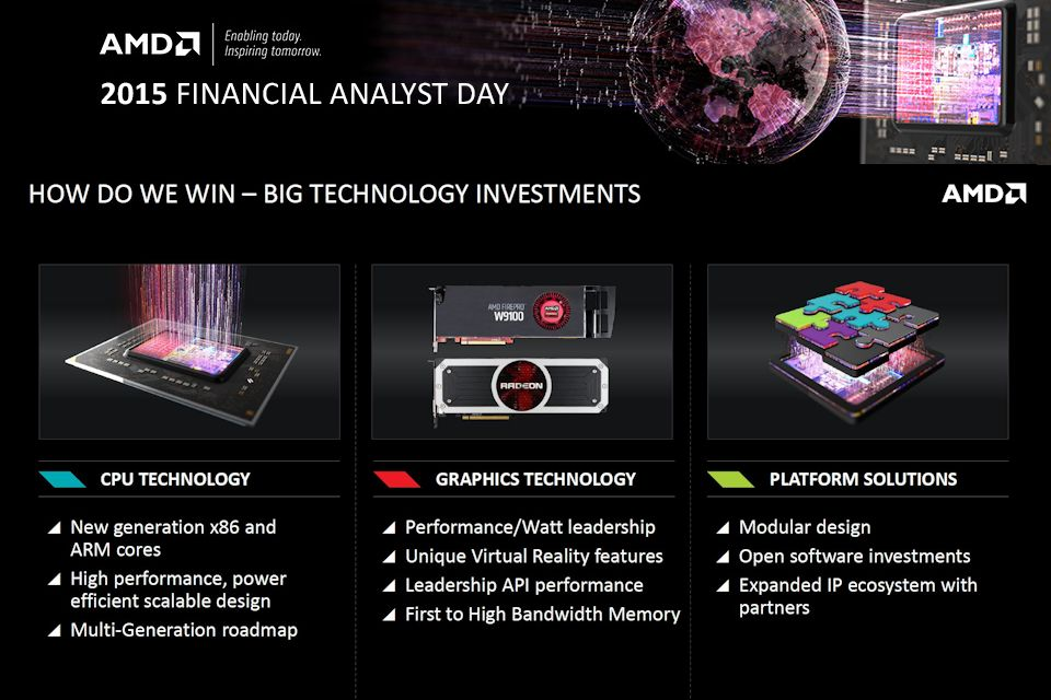 AMD 2015 Financial Analyst Day