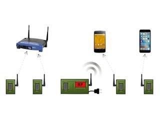 功耗以數μW計算 比傳統WiFi 省電萬倍 新世代 WiFi 技術 - 「Passive WiFi」發表