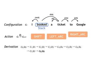 神經網路系統「SyntaxNet」理解複雜語句 「Gboard」提供程式內即時搜尋功能