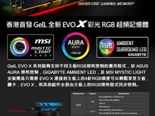 香港首發!! GeIL 全新 EVO X DDR4 彩光 RGB 記憶體