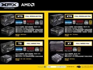 為發燒級玩家和 DIY 專業人士而設 XFX XTS、XTR、TS、XT 系列電源供應器
