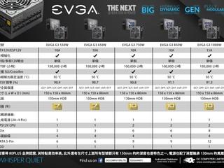超高效能及高穩定性表現 EVGA SuperNOVA G3 系列金牌電源器