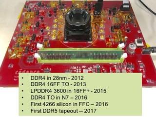 7nm 工藝製造、4400 MT/s 數據速率 Micron 聯手 Cadence 打造 DDR5-4400 記憶