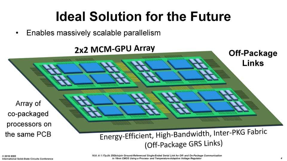 MCM-GPU