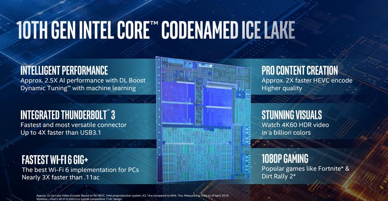 10nm Ice Lake