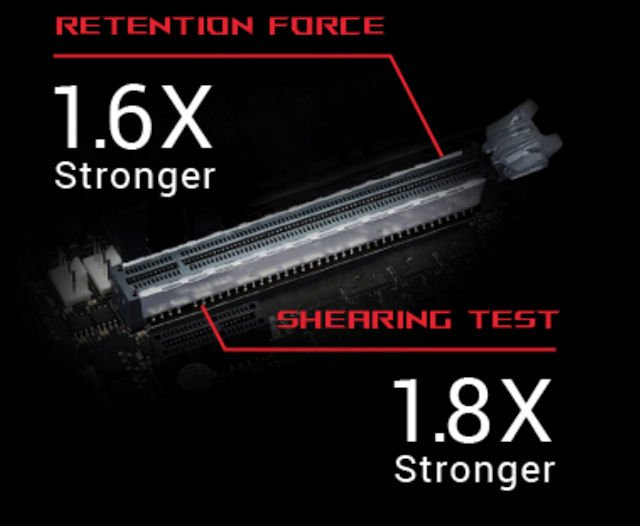 ROG Strix PCIe Riser Cable