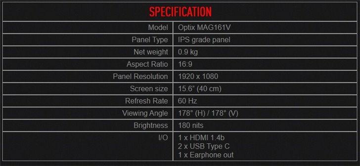 Optix MAG 161V