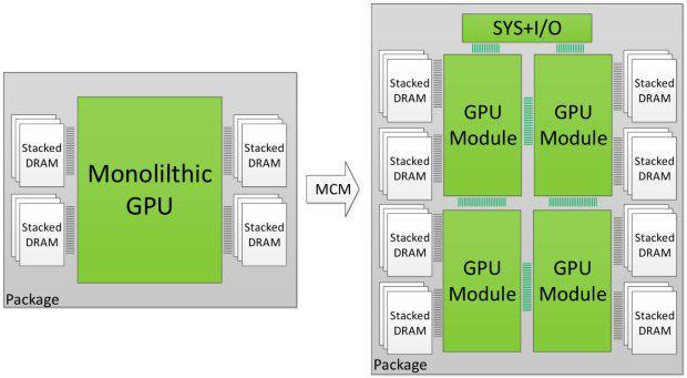 Hopper GPU
