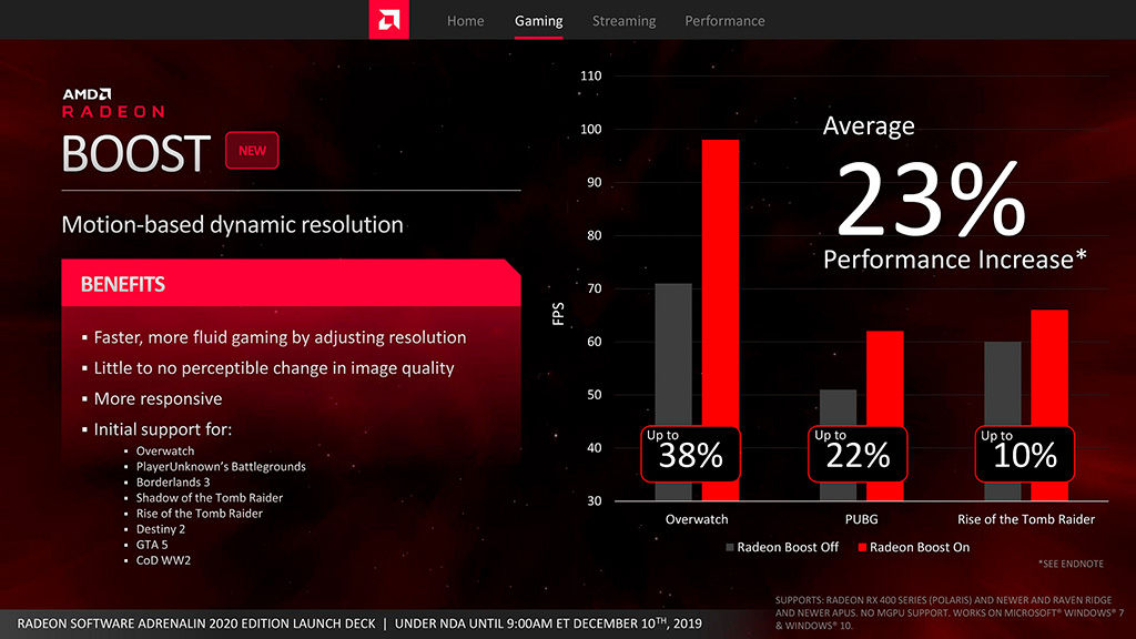 Radeon Software Adrenalin 2020
