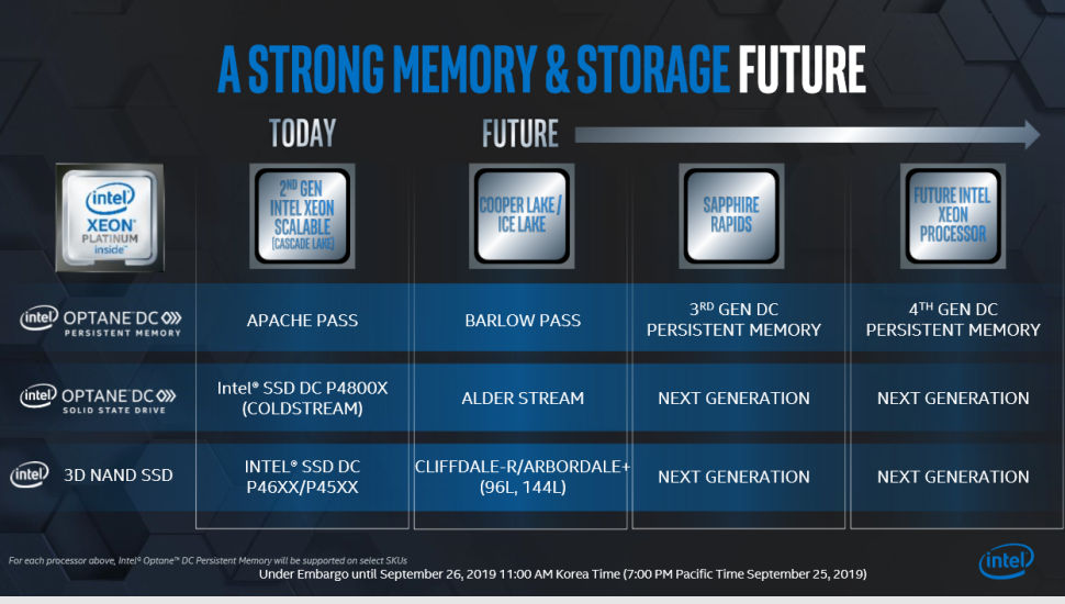Optane SSD Alder Stream