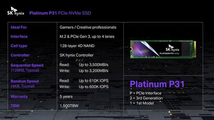 P31 SSD