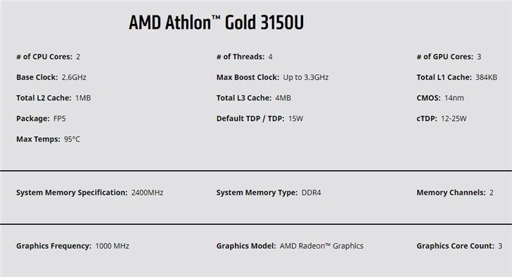 Athlon 3000