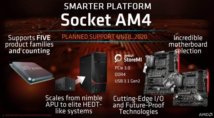 600 Series Chipset