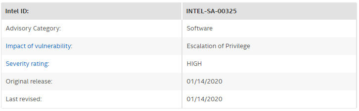 Intel Product Security