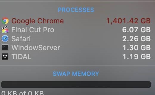 Mac Pro 1.5TB RAM