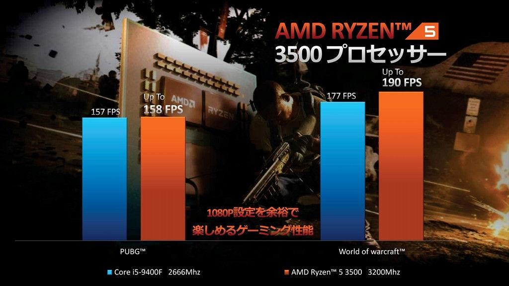 Ryzen 5 3500