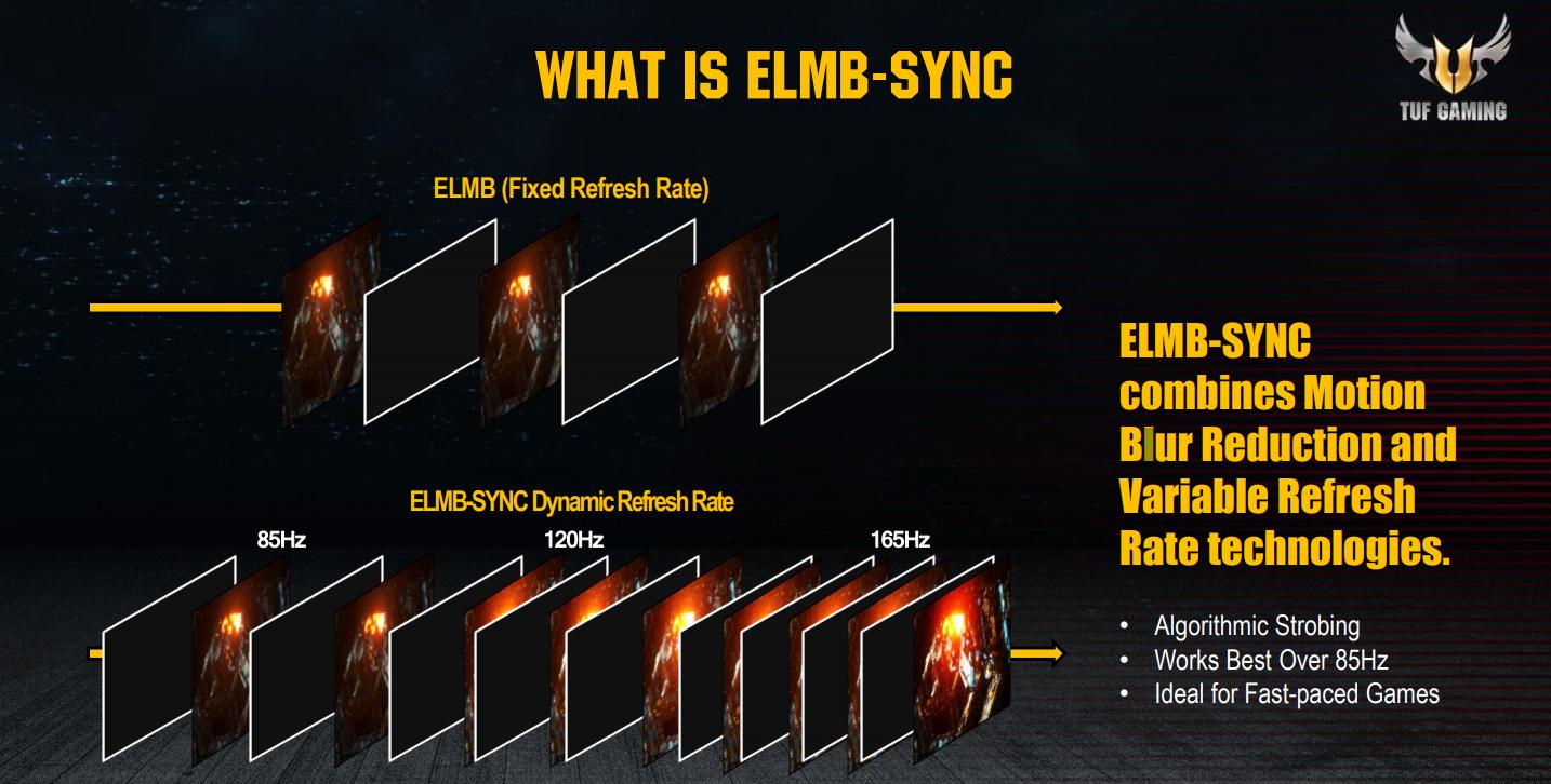 ELMB SYNC