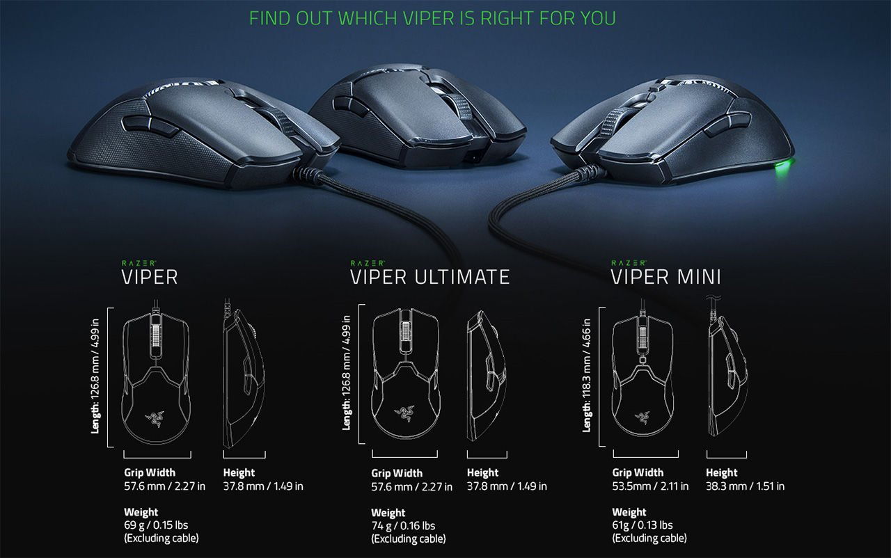 Viper Mini
