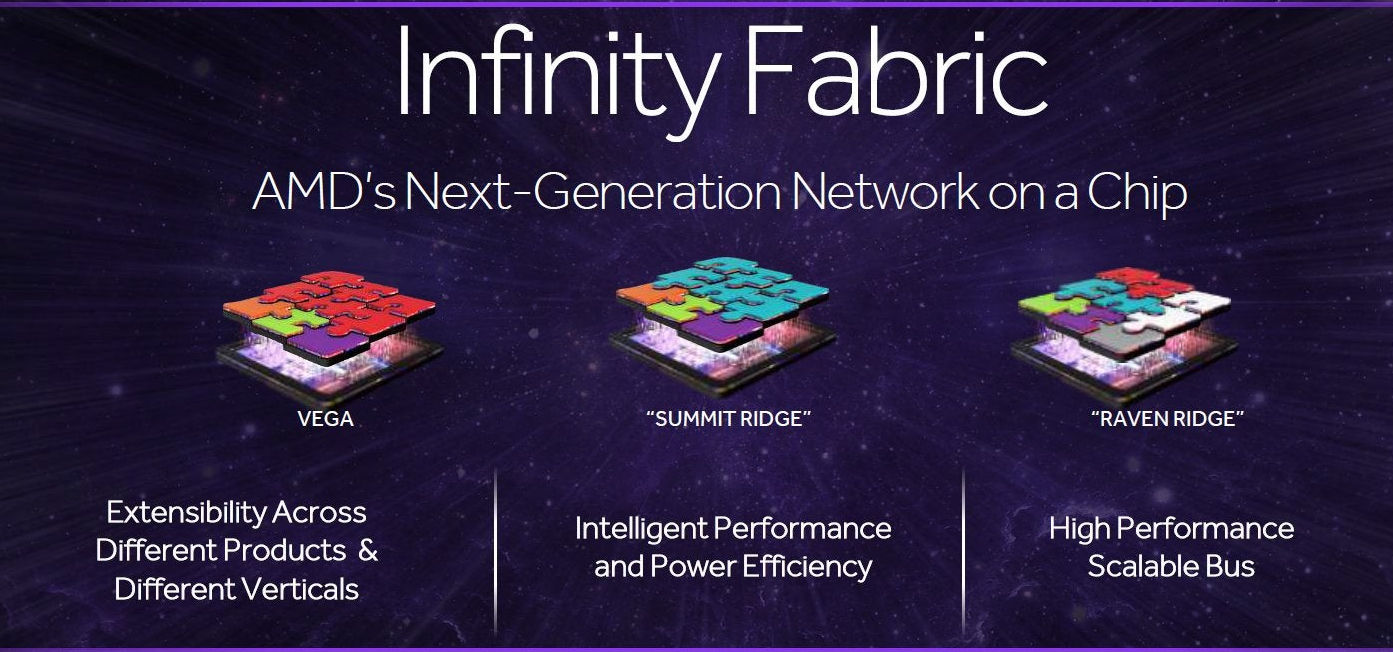 Infinity Architecture