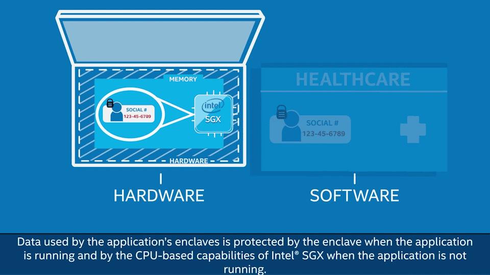Intel SGX