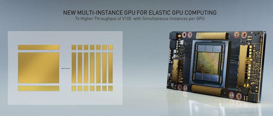 Ampere 7nm GPU