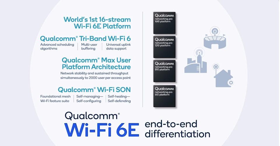 WiFi 6E