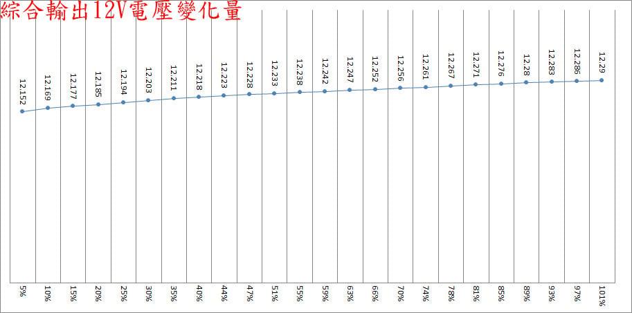 ANTEC Signature 1300W Platinum