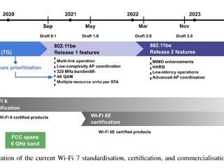 Wi-Fi 7 草案日程公佈  2024年正式登場 速度升 3 倍 支援 CMU-MIMO、4K-QAM