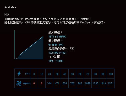 Thermaltake Pure Duo 12 ARGB