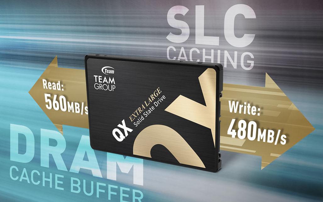 QX SSD 15.3TB