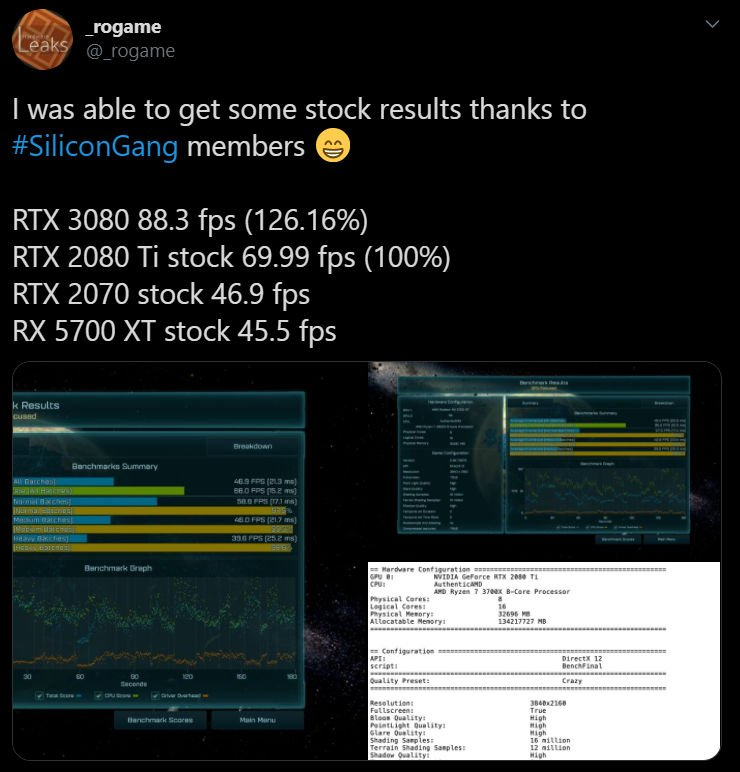 RTX 3080 vs RTX 2080 Ti