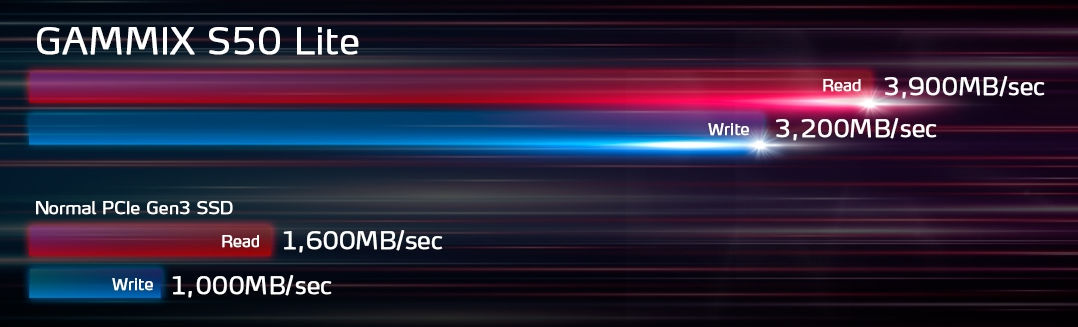 XPG Gammix S50 Lite PCIe 4.0 SSD