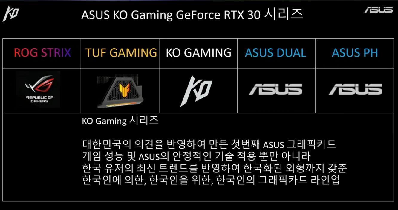 GeForce RTX 3070 KO GAMING 8GB