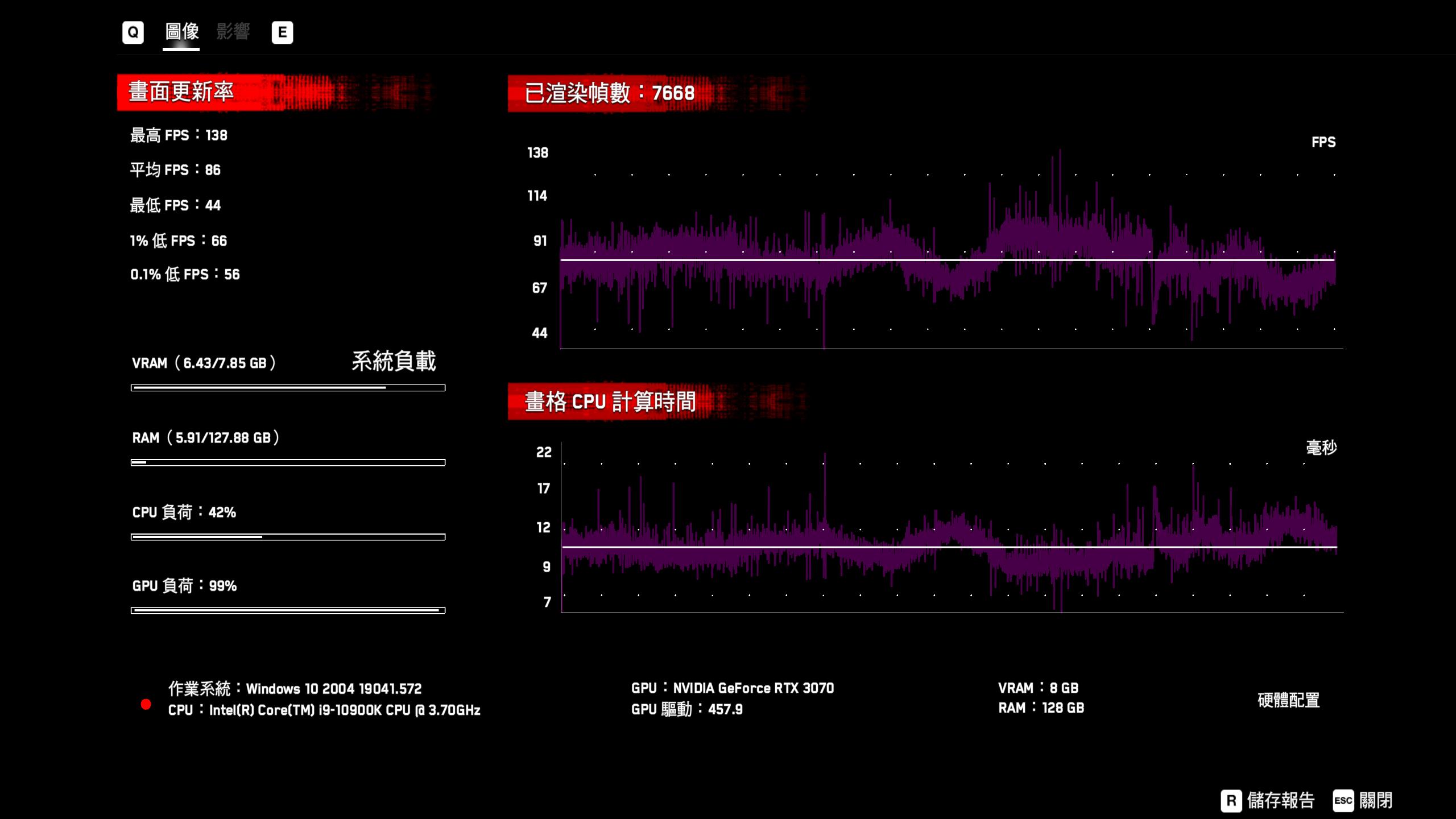 GALAX GeForce RTX 3080 SG