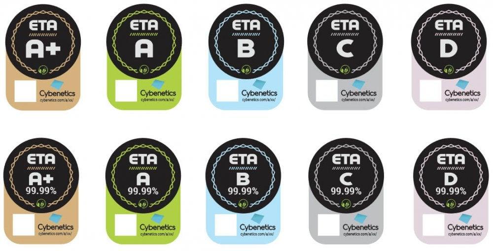 Cybenetics Certifications